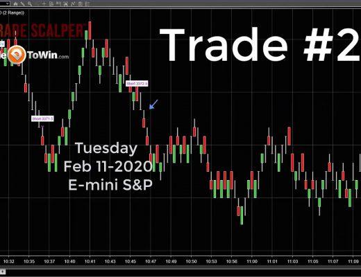 Market Scalping – The Trade Scalper