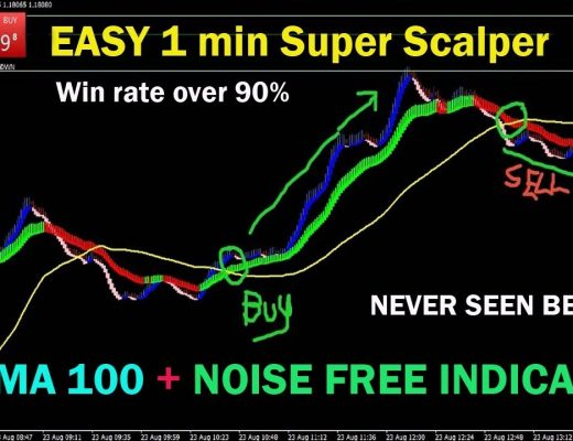 EASY 1 min Super Scalper over 90% win rate