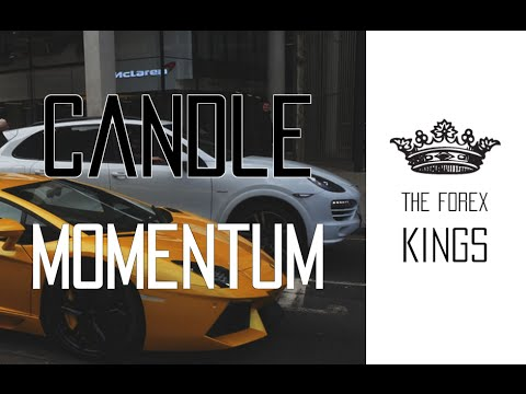 Powerful candle momentum. FOREX strategy