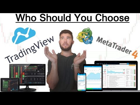 Placing a forex trade on ib
