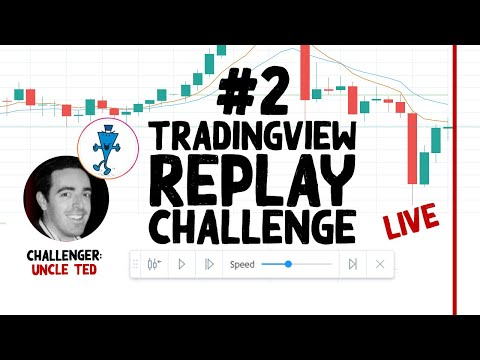 Forex pair strategy tradingview