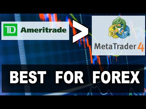 Td ameritrade forex trading hours