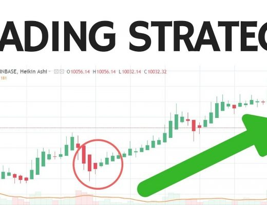 Trading Forex Momentum