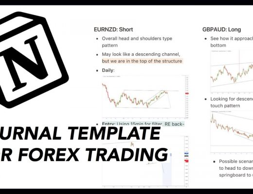 Backtesting +  Forex Trade Journal Template Using Notion