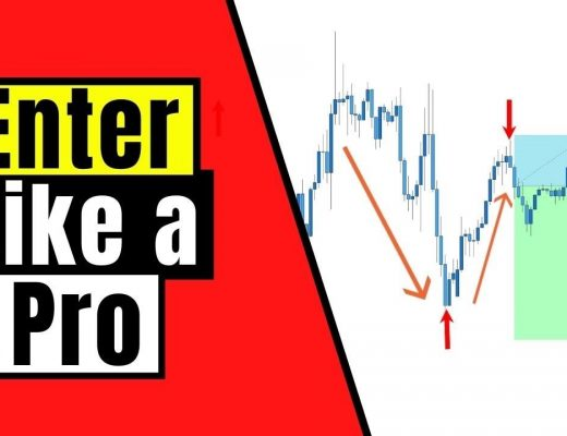 The SECRET To Entering Your Trades With Momentum