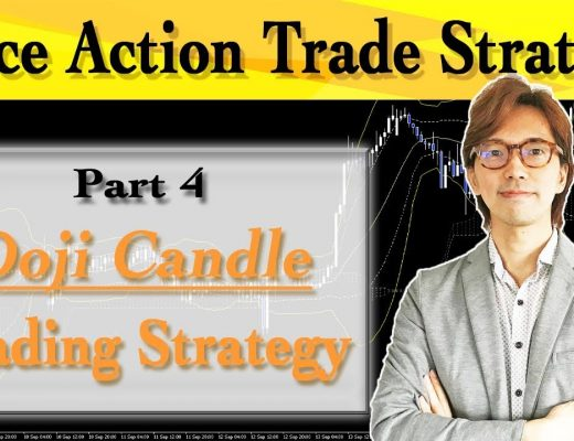 Price Action Part 4: Doji Candle Forex Trading Strategy.