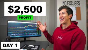 The 1% DAY TRADING CHALLENGE FOR BEGINNERS [DAY 1]