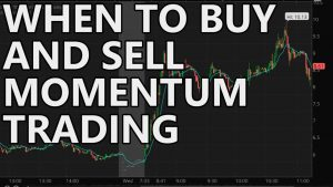 When To Buy and Sell in Day Trades: EatSleepProfit Beginner Lesson