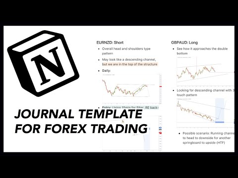 Forex factory free backtesting