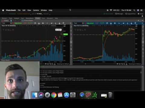 Scalping + Momentum Names = Consistently Profitable Trader