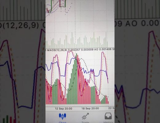 Metatrader 4 mobile app indicators