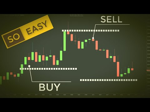 The most serious risk involved with cfd trading