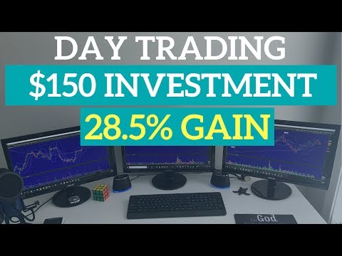 Day Trading with $150 Investment - Stock Options Bullish Momentum, Momentum Trading Options