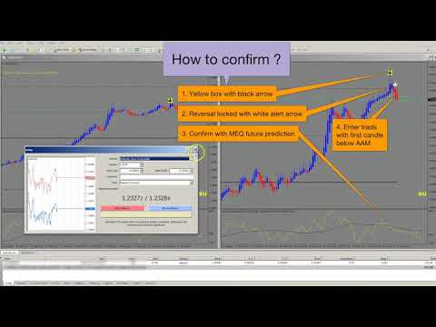 New Agimat Forex Trading Tool 2018-  Best Forex Scalping System For Pinpoint Accuracy, Forex Scalper Tool