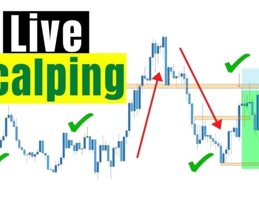 1 Minute Live Scalping – Simple & Powerful Concepts You Can Start Using Today