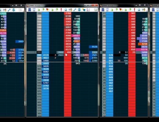 +1 Tick / ZN / Order Flow Scalping