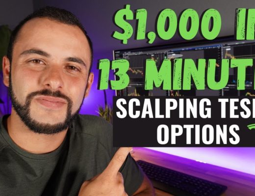 $1,000 in 13 Minutes Scalp Trading Tesla Options – VWAP Options Strategy