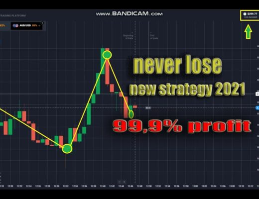 2 minutes Daily trading Strategy | BEST Momentum I Generate with MONEY | king trader