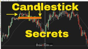 3 Simple Ways To Use Candlestick Patterns In Trading; SchoolOfTrade.com