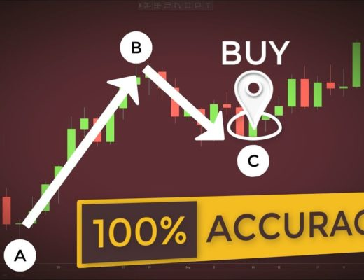 4 Price Action Pullback TRICKS You Need To Master (How To Trade Corrections Like a Pro)
