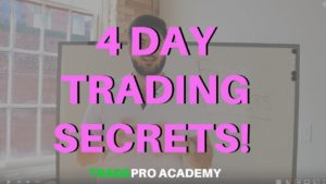 4 SECRETS to SUCCESSFUL DAY TRADING