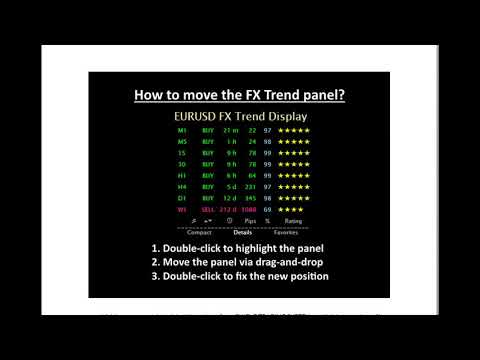 FX Trend Free Best Free Indicator For Beginner And Professional Trader, Momentum Trading Dmcc