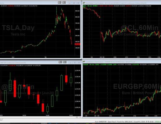 Algo Trading: High Volatility, Do Not Trade