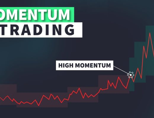 Algo Trading Strategies: Momentum Trading (Complete Guide & Strategy)