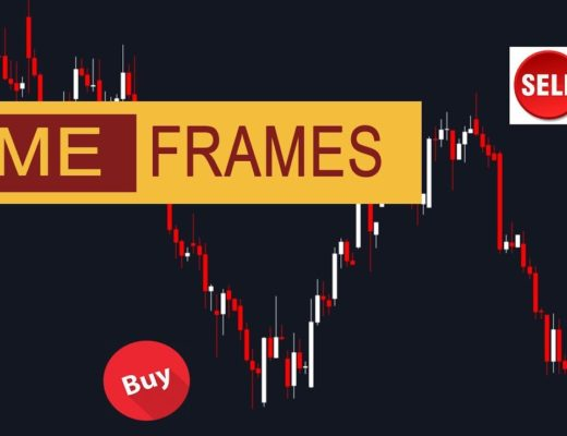 All About Time Frames in Intraday, Swing/Positional Trading, Investments Market