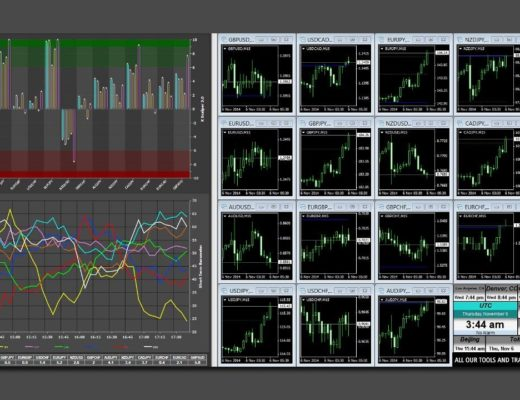 Amazing 100 pips of profit with scalping trade – EURJPY SELL TRADE 2014 11 06