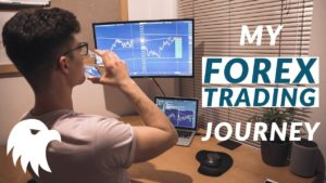 An Insight into my Forex Trading Journey | February Trade Recap