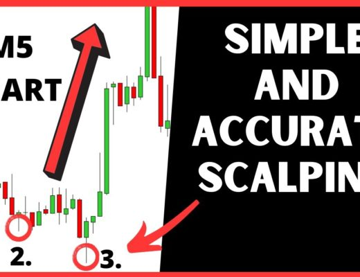 Best Forex 5 Minute Scalping Strategy: How To Take Simple And Accurate Trades