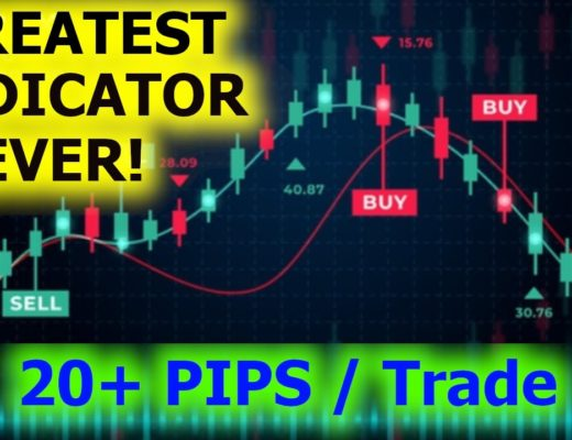 Best Indicator for Forex Trading Scalping | 20+ PIPS EASY STRATEGY