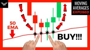 Best Moving Average Trading Strategy (MUST KNOW)