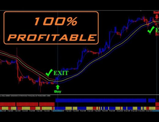 Best scalper ea free download! Have you tested FOREX RoboBIT?