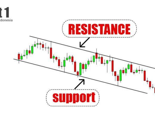 Cara Paling Mudah Menentukan Level Support dan Resistance di Forex