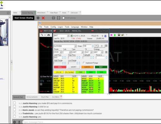 Day Trading Scalping techniques Webinar