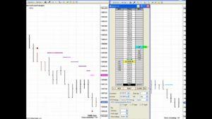 Day Trading School / Learn Emini Trading