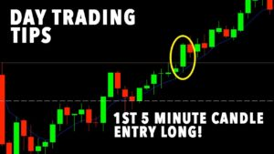 DayTrading Tips: THE FIRST 5 MINUTE CANDLE TO MAKE NEW HIGH!