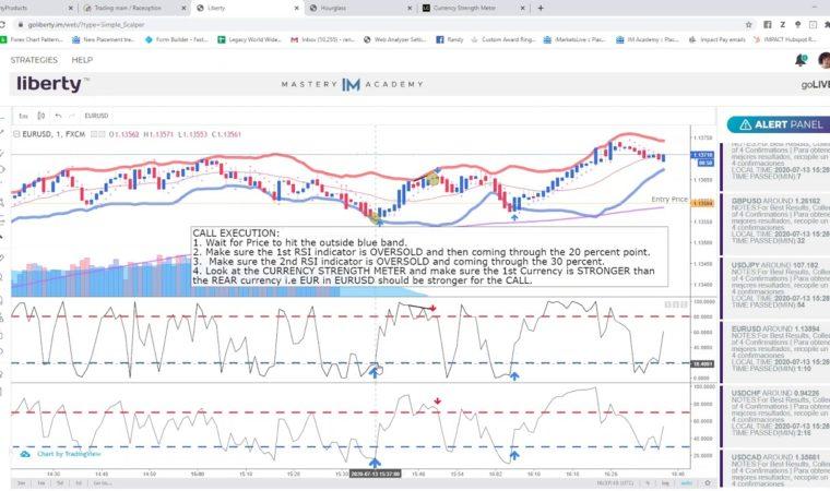 Double Trouble HFX Strategy (Simple Scalper & Cashtrap) w/ Forex Trader & Chairman 25 Randy Webb
