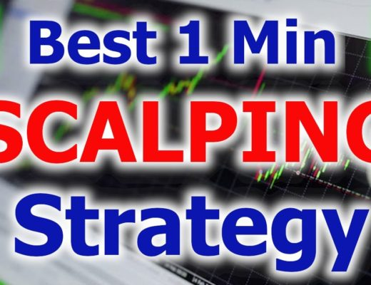 FAST FOREX SCALPING Trading Strategy   LIVE Trades $$$