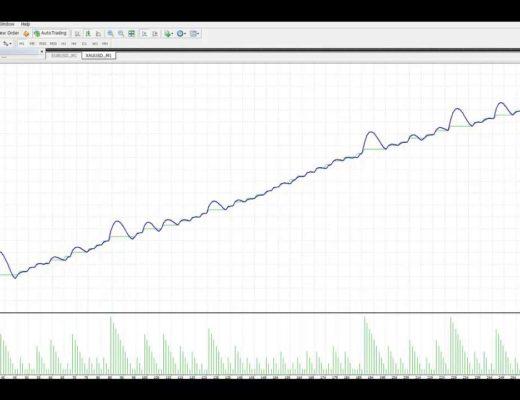 Forex Algo Trading