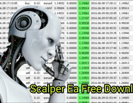 Forex Scalper Ea Testing And Free Download