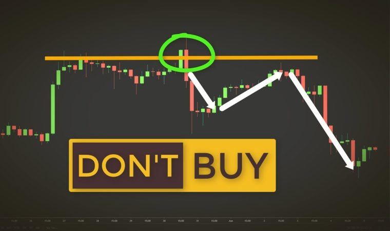 Forex Trading Breakout Strategy (So Simple Yet So Powerful)