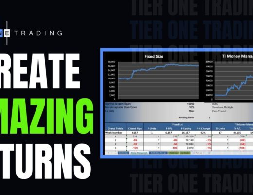 FOREX TRADING – Create Amazing Returns (Responsibly) By Adding A Position Sizing Strategy