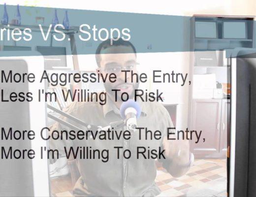 Forex Trading: Walking You Through The Trade Setup