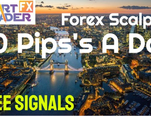 FREE Forex Signals 50 Pips a Day Scalping 30 Charts Live Currency Strength Meter 2020 [HD]