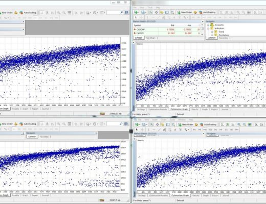 Genetic Algorithm in Forex Trading