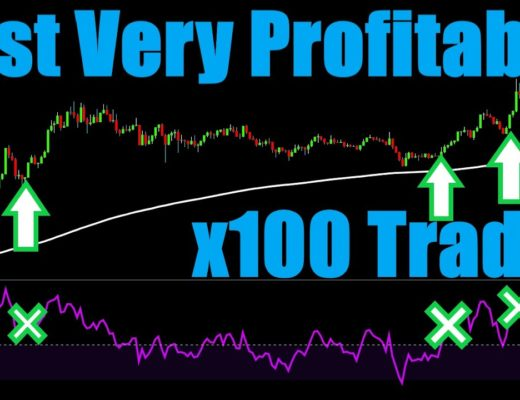 HIGH PROFIT 1 Minute Chart Scalping Strategy Proven 100 Trades – RSI+ 200 EMA+ Engulfing