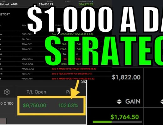 How I Make $1,000 A Day Trading Options